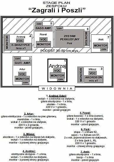 stageplan ZiP